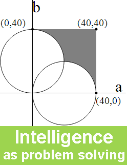 intelligence-problem-solving
