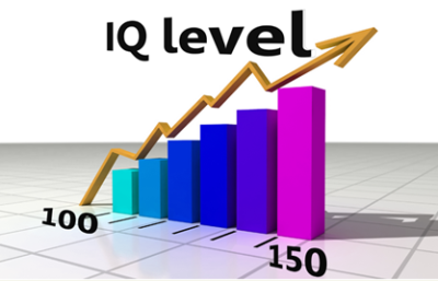IQ Tests, IQ Augmenting Technologies and How To Join Mensa